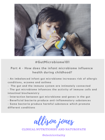 Gut Microbiome 101 Part 4 graphic with summary points